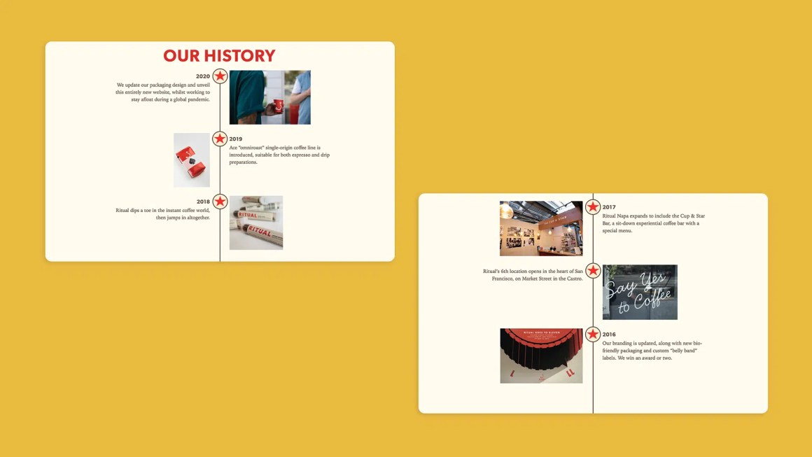 Ritual's Our History page