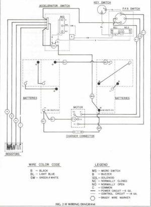 EV Midget Build – Part 7: Wiring, Body, and Test drive! | NeedThatCar