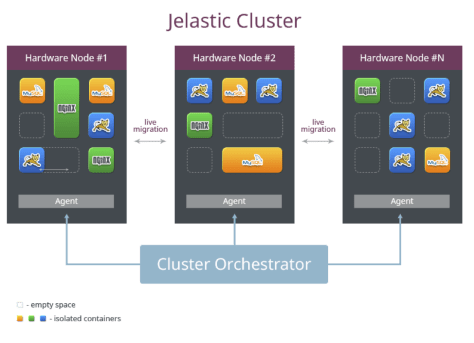 Img_Jelastic_Cluster