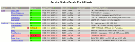 Status Server