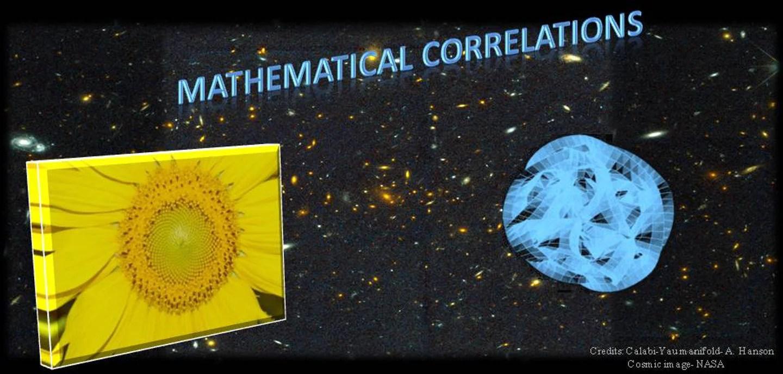 Mathematical Correlations