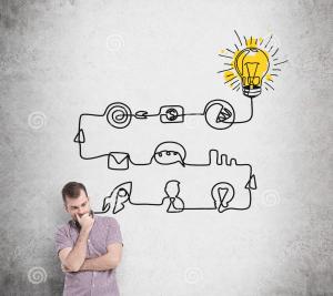 Objetivos de Marketing: Nuevas ideas