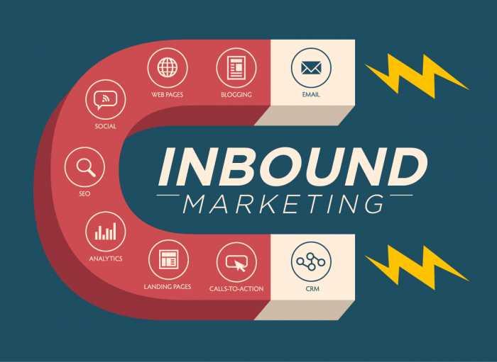 Inbound Marketing: ¿Cómo convertir a los visitantes en promotores de tu marca?