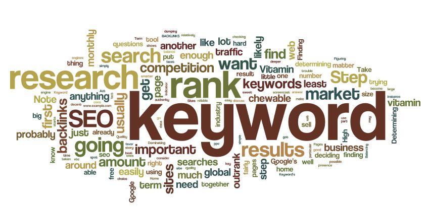 ¿Cómo hacer la investigación de palabras clave?: Guía esencial para tu negocio digital