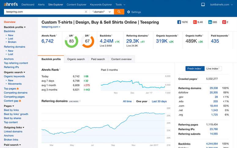 Ahrefs - Top 5 Rank Tracker