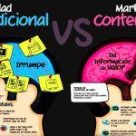Tipos de estrategias publicitarias que debes evaluar