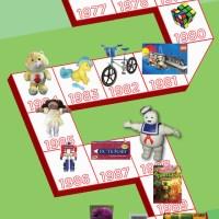 Los más populares regalos de Navidad de los últimos 50 años  ¿ Cuáles has tenido ?