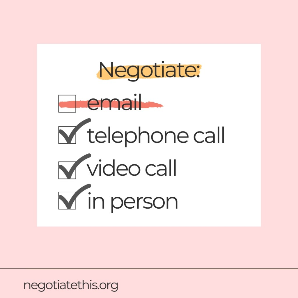 negotiation methods not email