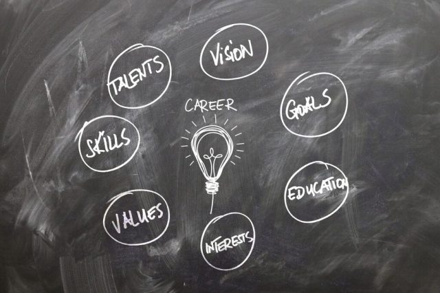 career opportunities after 12th in india