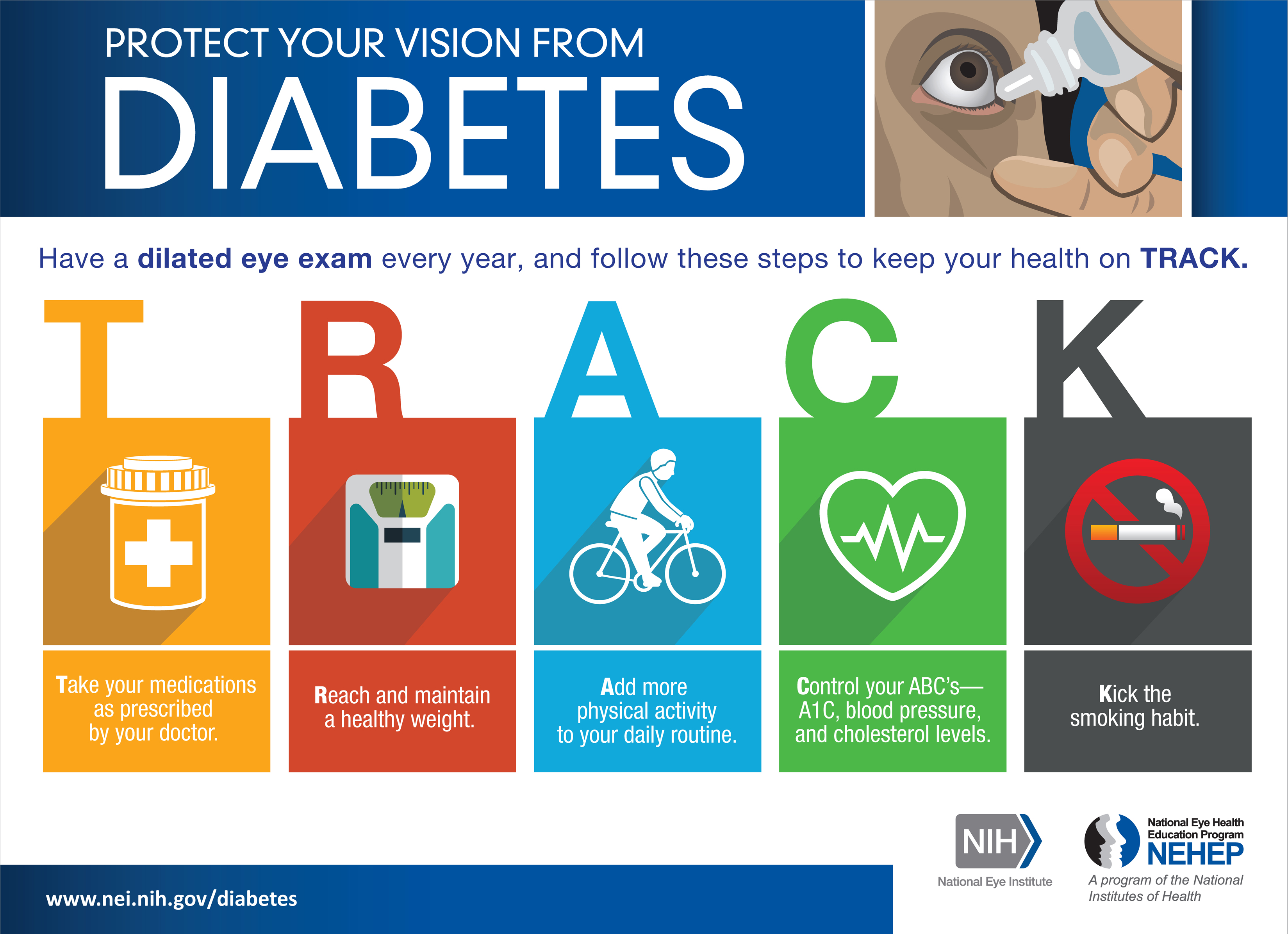 National Diabetes Awareness Month Archives