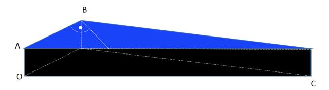 bryla-rownia-pochyla