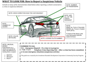 SUSPICIOUS-VEHICLE-AND-ROSTER-GUIDE-2013-1