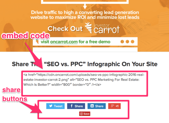 SEO vs PPC For Real Estate Investors Which Is Best