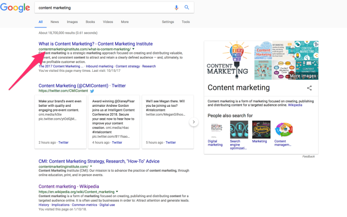 content marketing Google Search
