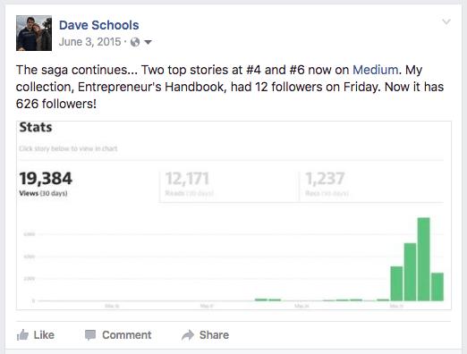social media marketing guide medium example dave schools