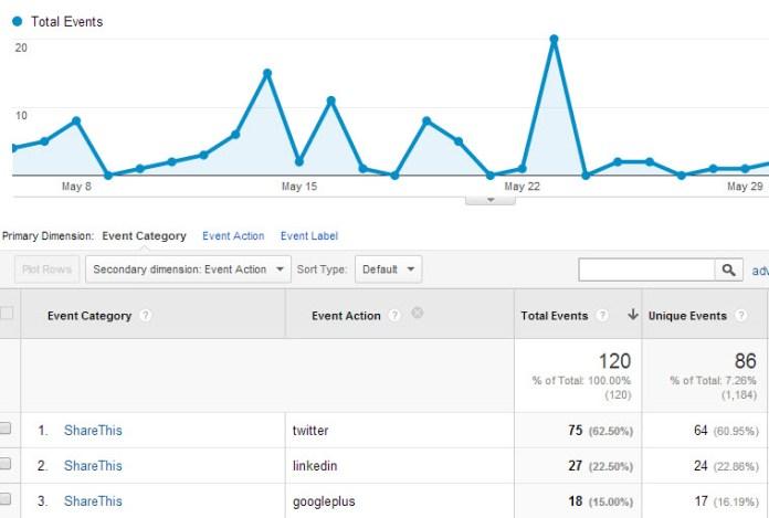 google analytics event tracking example