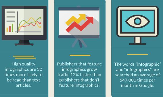 infographics 2