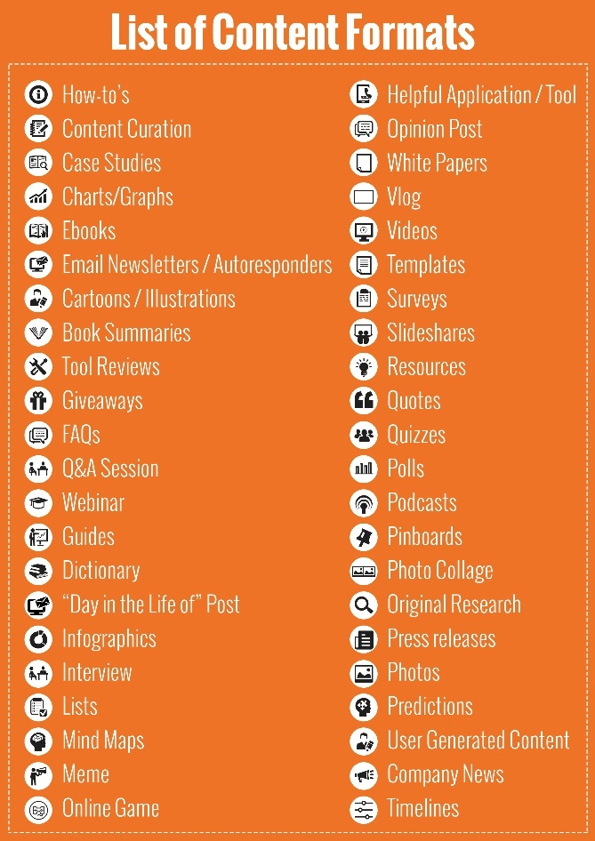 content formats from Hubspot