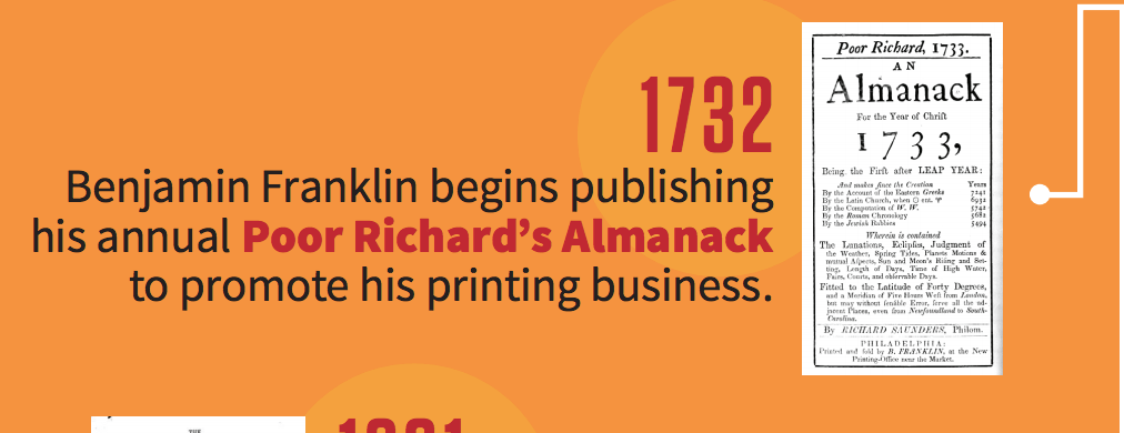 Benjamin Franklin - first version of Poor Richard's Almanack