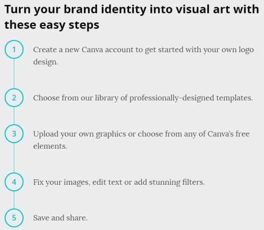 create logo in five steps in canva