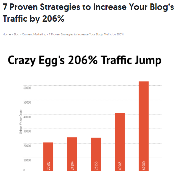 2018 04 22 14 25 07 7 Proven Strategies to Increase Your Blog s Traffic by 206
