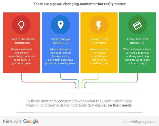 google mobile ranking factors
