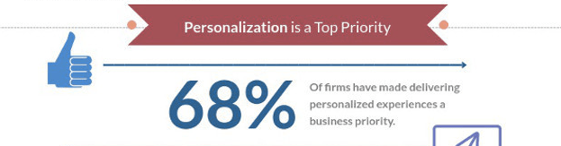 170202 infographic personalization top priority jpg 630 1363 1