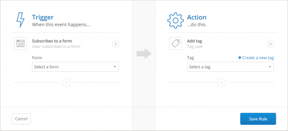 Tagging leads to track conversions 568x259