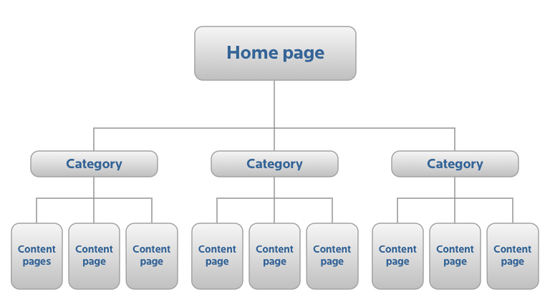 site structure1skycrop