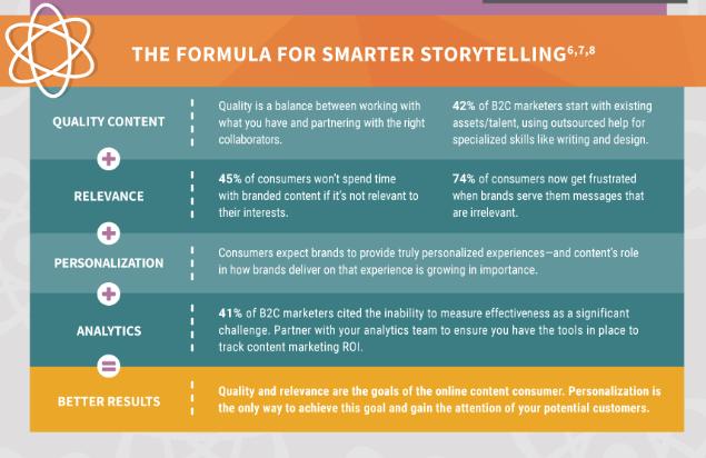 storytelling 2