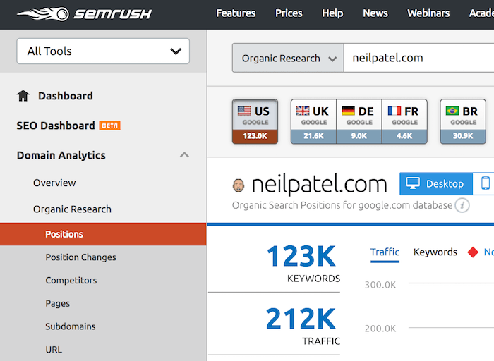 semrush position