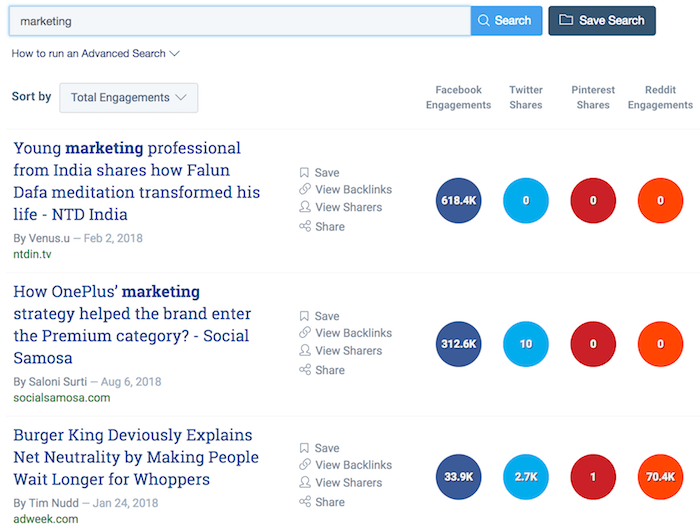 buzzsumo  The Future of Content Marketing: It's Not What You Think buzzsumo