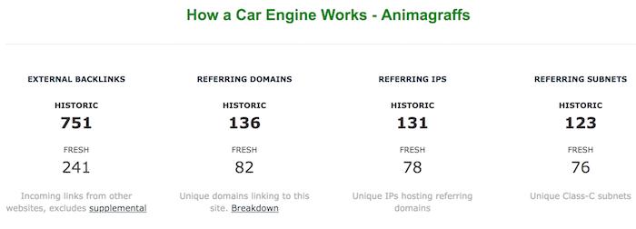 car backlinks