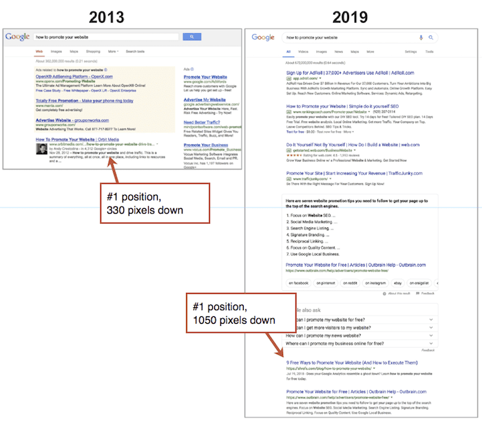 2013 google