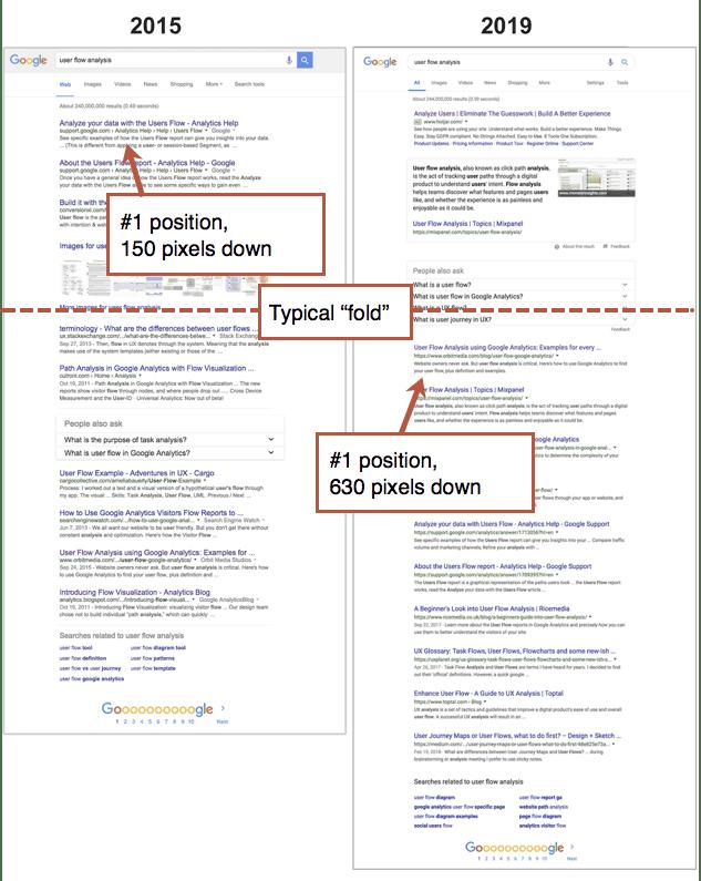 2015 google