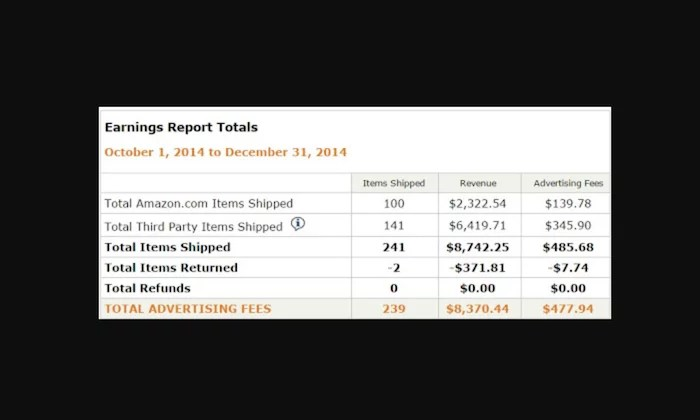 Amazon Associates earnings example for How to Make Money Blogging