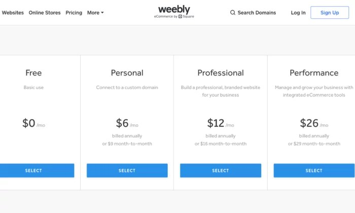Weebly pricing for Best Website Builders