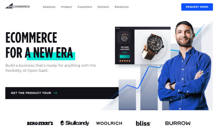 BigCommerce splash page for Best Ecommerce Platforms
