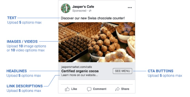 facebook example dynamic keyword insertion