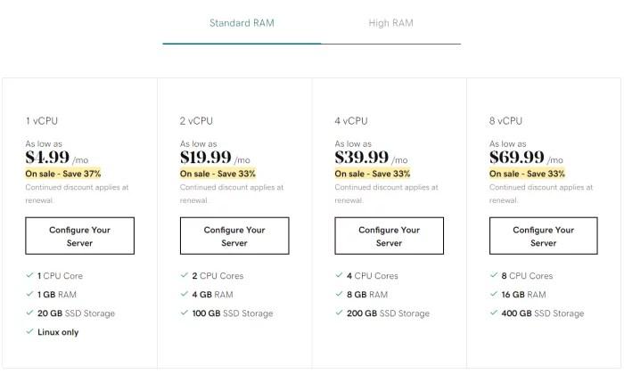 GoDaddy VPS pricing for Best VPS Hosting