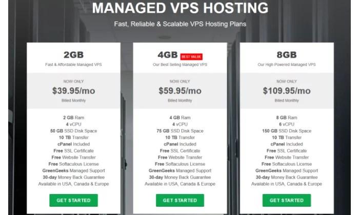 GreenGeeks VPS pricing for Best VPS Hosting