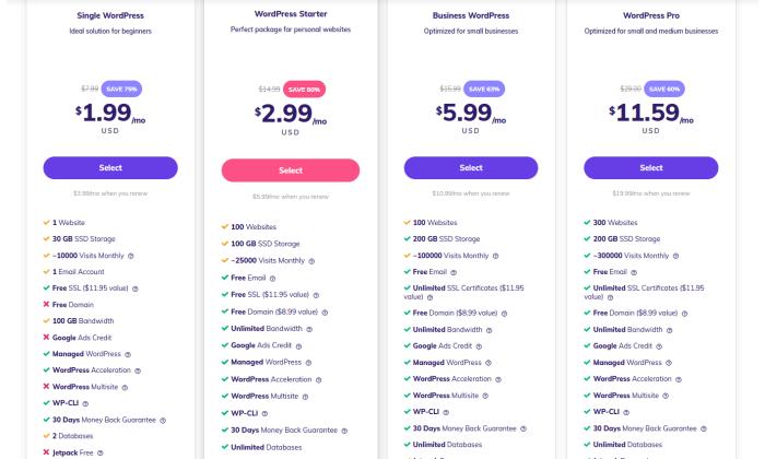 Hostinger pricing for Best WordPress Web Hosting