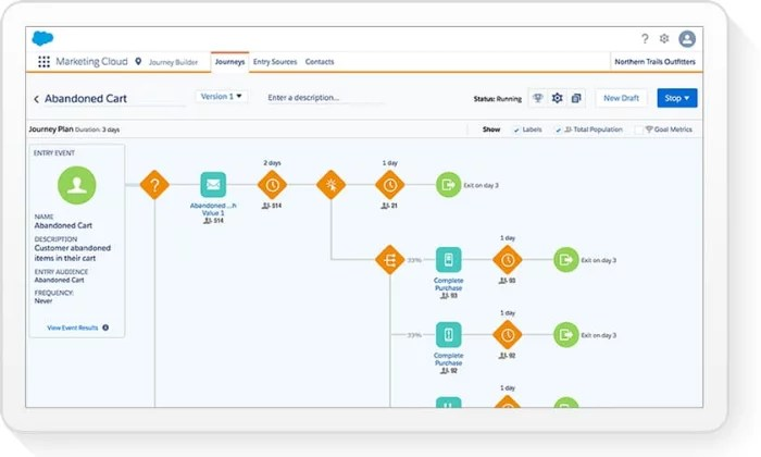 Salesforce interface for Best CRM Software