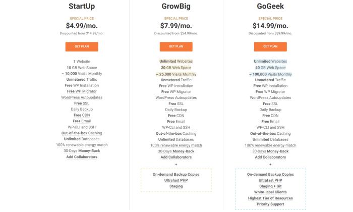 SiteGround summer WP pricing for Best WordPress Web Hosting
