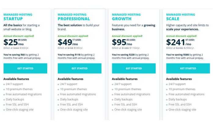 WP Engine pricing for Best Shared Hosting