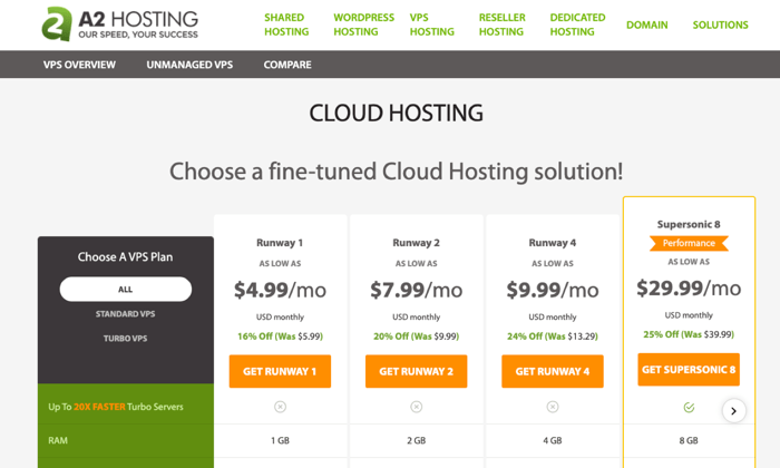 A2 Hosting cloud pricing for Best Cloud Web Hosting