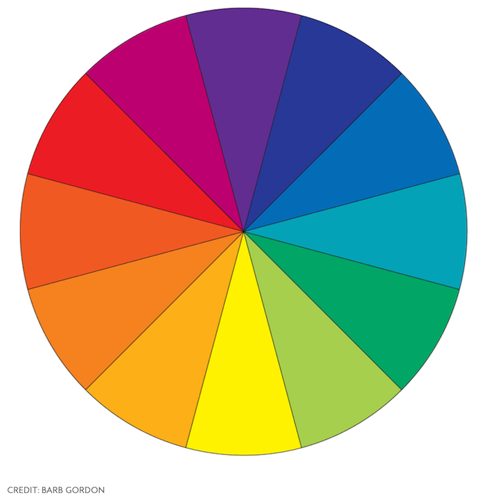 Graphic Design Example of Color Wheel