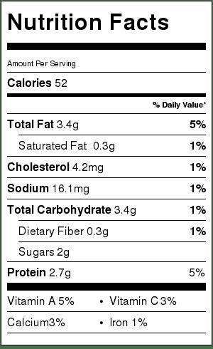 Low Fat Tzatziki Dip Nutrition Label