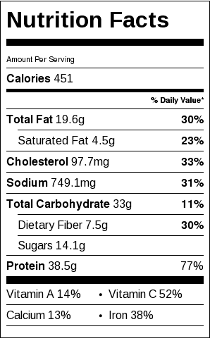 Chicken Vindaloo Nutrition Label