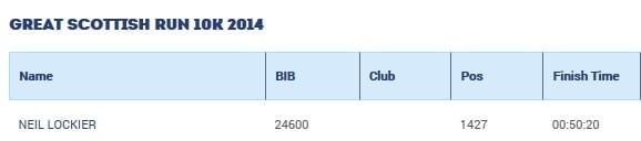 Final 10k Result 2014